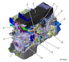 EPA10 DEF Pump Module